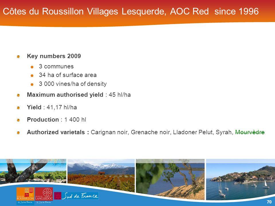 70 Côtes du Roussillon Villages Lesquerde, AOC Red since 1996 Key numbers 2009 3 communes 34 ha of surface area 3 000 vines/ha of density Maximum auth