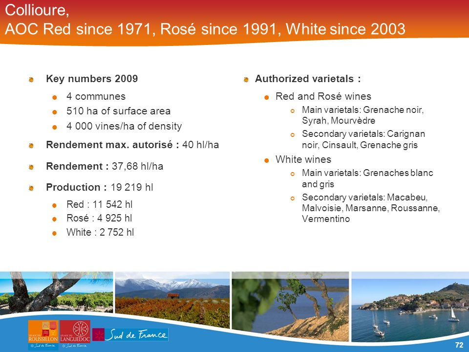 72 Collioure, AOC Red since 1971, Rosé since 1991, White since 2003 Key numbers 2009 4 communes 510 ha of surface area 4 000 vines/ha of density Rendement max.
