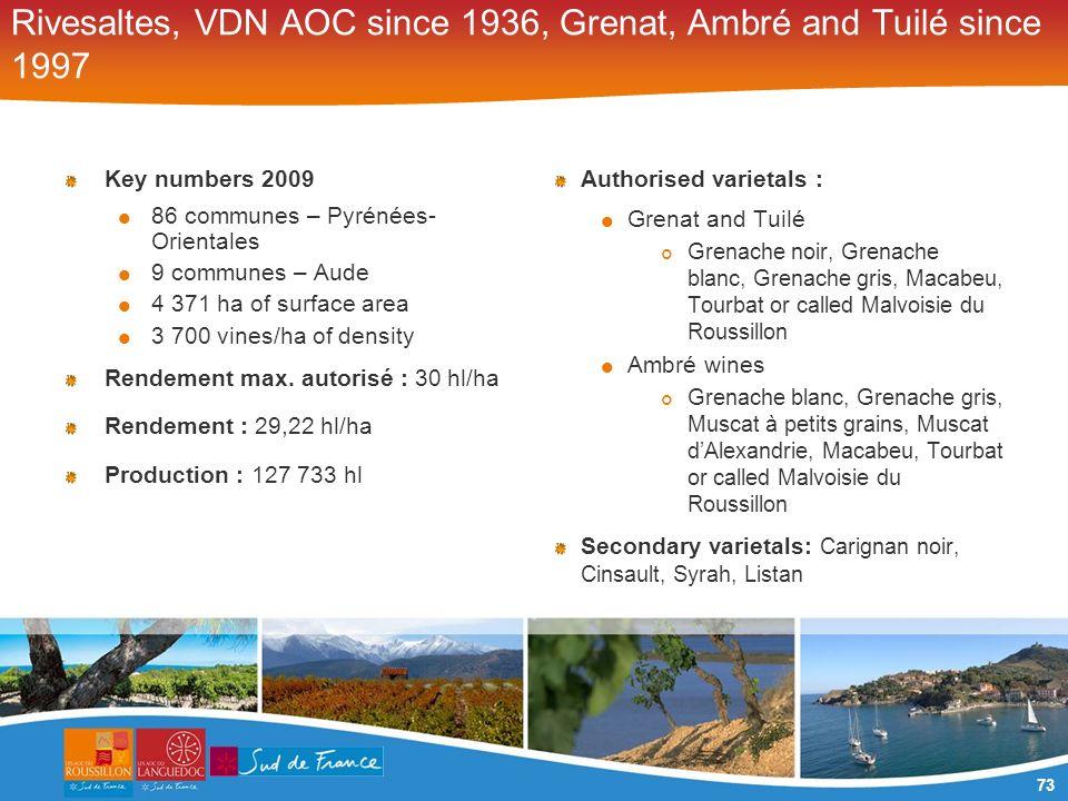 73 Rivesaltes, VDN AOC since 1936, Grenat, Ambré and Tuilé since 1997 Key numbers 2009 86 communes – Pyrénées- Orientales 9 communes – Aude 4 371 ha o