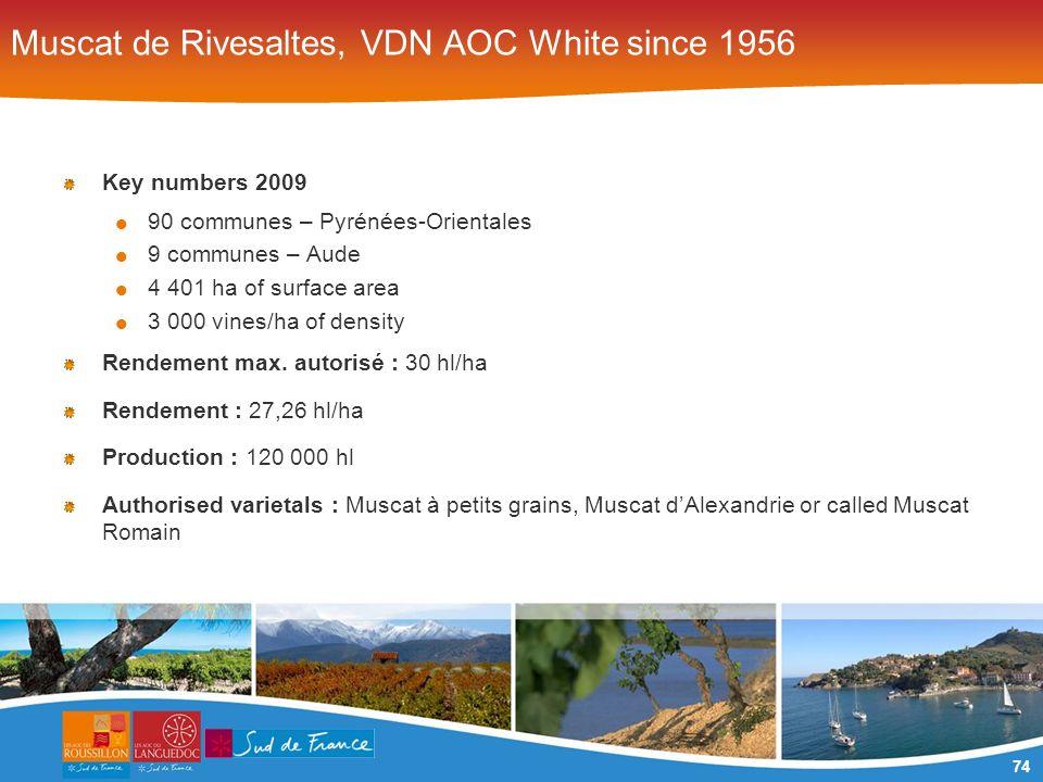 74 Muscat de Rivesaltes, VDN AOC White since 1956 Key numbers 2009 90 communes – Pyrénées-Orientales 9 communes – Aude 4 401 ha of surface area 3 000