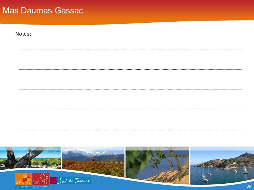 86 Mas Daumas Gassac Notes: