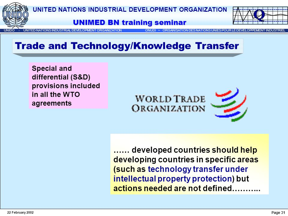 UNITED NATIONS INDUSTRIAL DEVELOPMENT ORGANIZATION UNIDO - UNITED NATIONS INDUSTRIAL DEVELOPMENT ORGANIZATION ONUDI ~ ORGANISATION DES NATIONS UNIES P