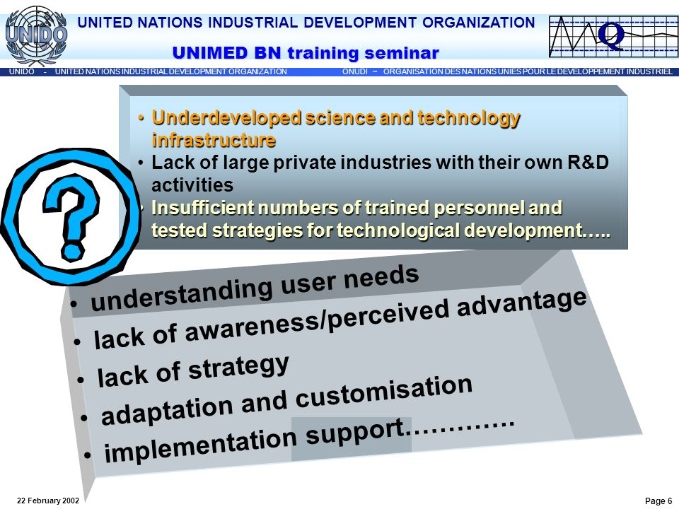 UNITED NATIONS INDUSTRIAL DEVELOPMENT ORGANIZATION UNIDO - UNITED NATIONS INDUSTRIAL DEVELOPMENT ORGANIZATION ONUDI ~ ORGANISATION DES NATIONS UNIES POUR LE DEVELOPPEMENT INDUSTRIEL UNIMED BN training seminar 22 February 2002 IBIS International Business Incubation Systems Technology Infrastructure: Business Incubation Systems The technology acquisition and the innovation process are needed to achieve and sustain enterprises competitive position in the market place;