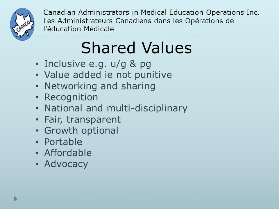 Canadian Administrators in Medical Education Operations Inc. Les Administrateurs Canadiens dans les Opérations de l'éducation Médicale Shared Values I