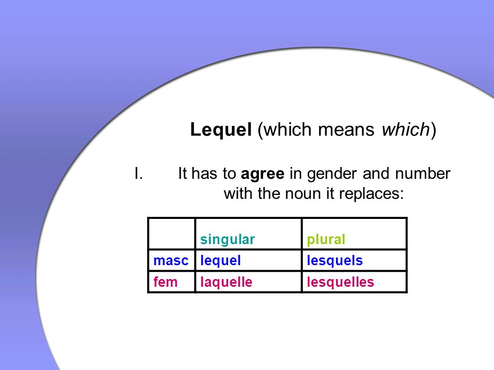 Lequel (which means which) I.It has to agree in gender and number with the noun it replaces: singularplural masclequellesquels femlaquelle lesquelles