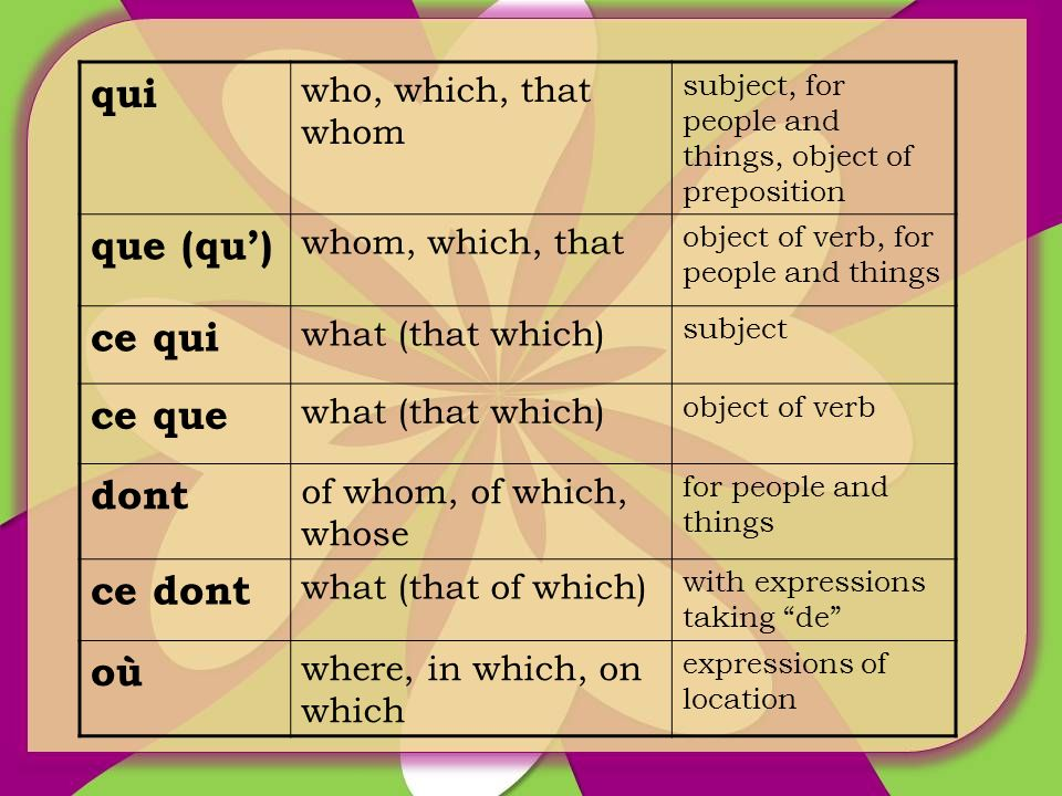 qui who, which, that whom subject, for people and things, object of preposition que (qu) whom, which, that object of verb, for people and things ce qu