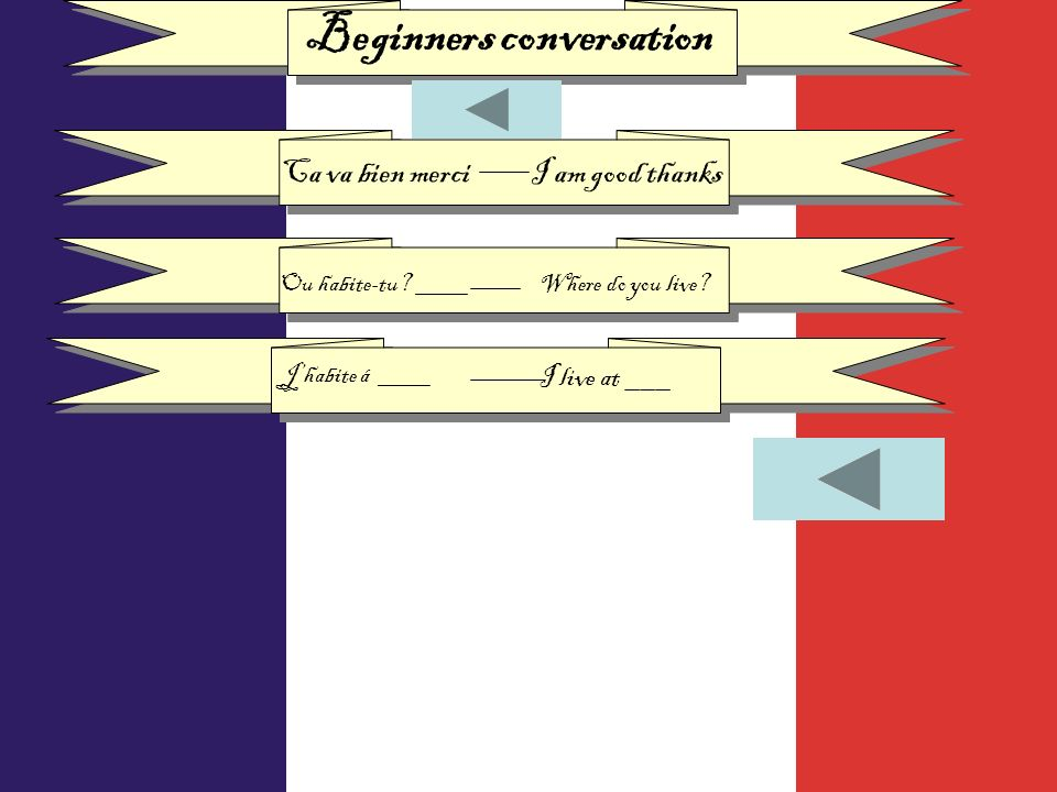 Beginners conversation Ca va bien merciI am good thanks Ou habite-tu? ____ Jhabite á ____ I live at ___ Where do you live?