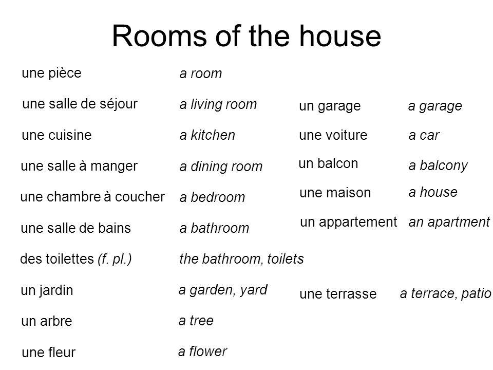 Rooms of the house a room une pièce une cuisine une salle de séjour une salle à manger a living room a kitchen a dining room une salle de bains une chambre à coucher des toilettes (f.