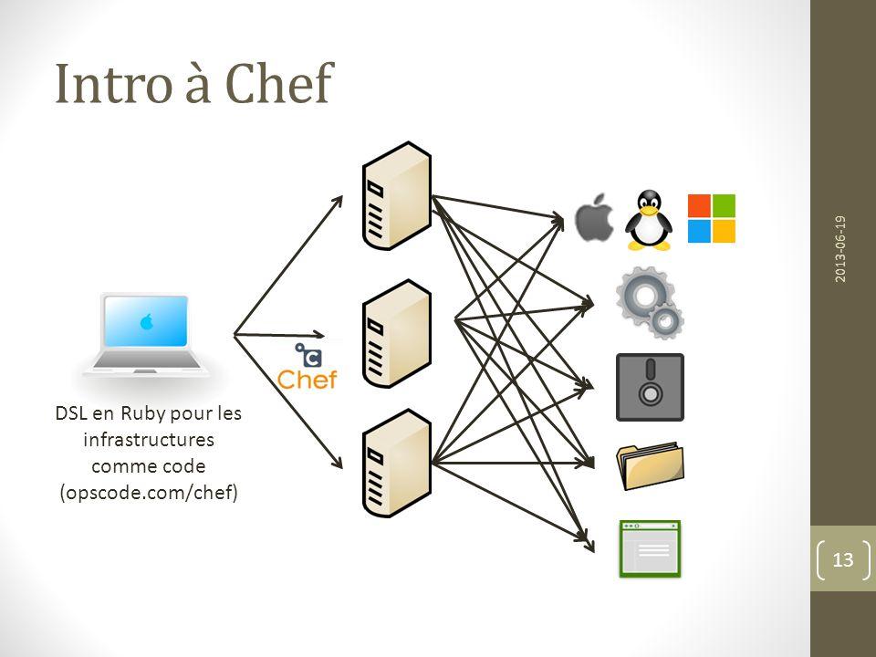 Intro à Chef 2013-06-19 13 DSL en Ruby pour les infrastructures comme code (opscode.com/chef)