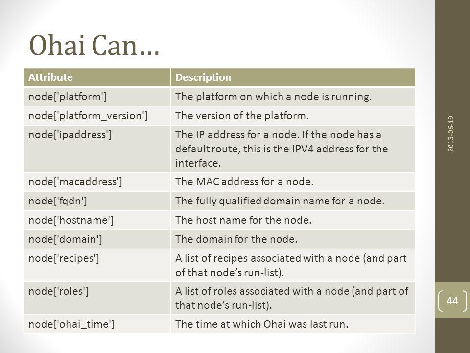 Ohai Can… AttributeDescription node['platform']The platform on which a node is running. node['platform_version']The version of the platform. node['ipa