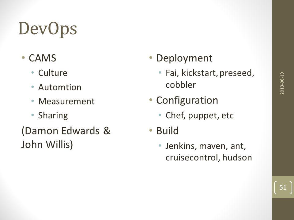 DevOps CAMS Culture Automtion Measurement Sharing (Damon Edwards & John Willis) Deployment Fai, kickstart, preseed, cobbler Configuration Chef, puppet