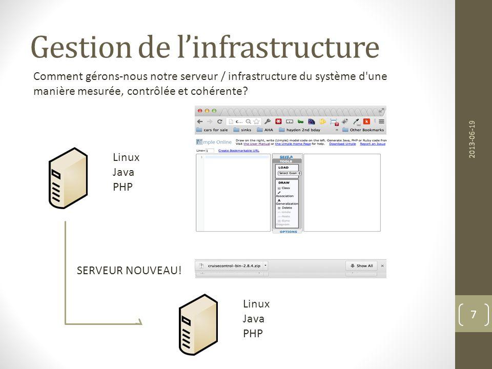 Gestion de linfrastructure 2013-06-19 7 Linux Java PHP SERVEUR NOUVEAU! Linux Java PHP Comment gérons-nous notre serveur / infrastructure du système d
