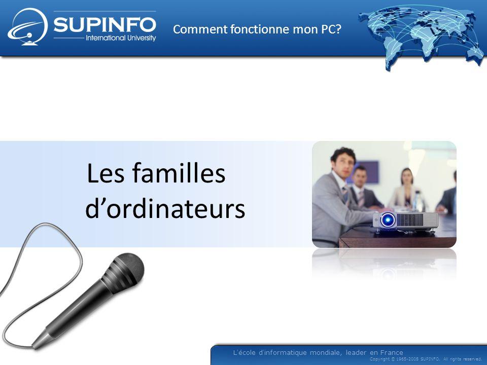 Lécole dinformatique mondiale, leader en France Copyright © 1965-2008 SUPINFO.