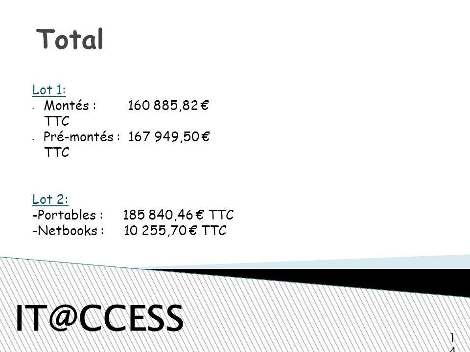 Total IT@CCESS Lot 1: - Montés : 160 885,82 TTC - Pré-montés : 167 949,50 TTC Lot 2: -Portables : 185 840,46 TTC -Netbooks : 10 255,70 TTC 14