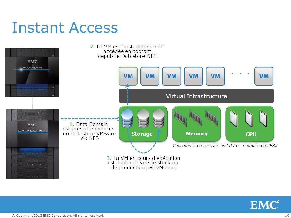 10© Copyright 2013 EMC Corporation. All rights reserved. Instant Access Virtual Infrastructure... 1. Data Domain est présenté comme un Datastore VMwar