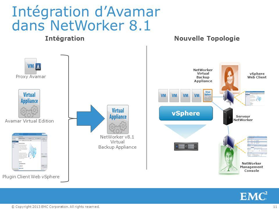 11© Copyright 2013 EMC Corporation. All rights reserved. Intégration dAvamar dans NetWorker 8.1 Proxy Avamar Avamar Virtual Edition Plugin Client Web