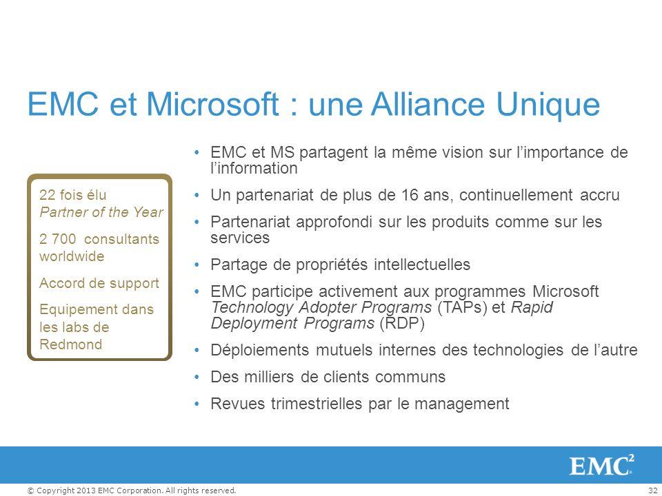 32© Copyright 2013 EMC Corporation. All rights reserved. EMC et Microsoft : une Alliance Unique EMC et MS partagent la même vision sur limportance de