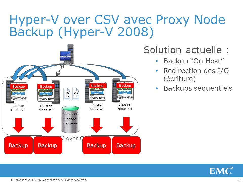 38© Copyright 2013 EMC Corporation. All rights reserved. Hyper-V over CSV avec Proxy Node Backup (Hyper-V 2008) Solution actuelle : Backup On Host Red