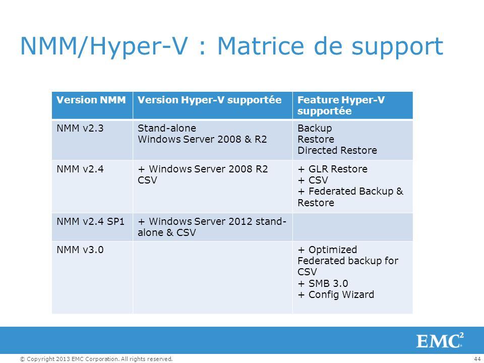 44© Copyright 2013 EMC Corporation. All rights reserved. NMM/Hyper-V : Matrice de support Version NMMVersion Hyper-V supportéeFeature Hyper-V supporté