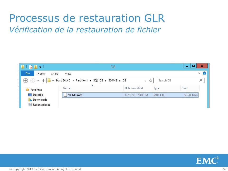 57© Copyright 2013 EMC Corporation. All rights reserved. Processus de restauration GLR Vérification de la restauration de fichier