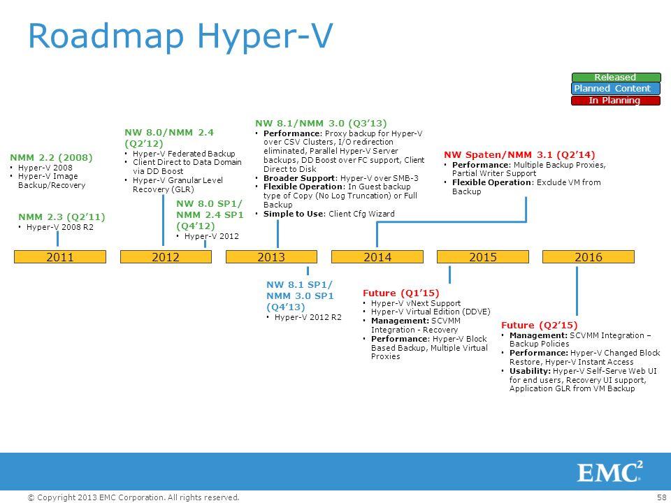 58© Copyright 2013 EMC Corporation. All rights reserved. Roadmap Hyper-V NMM 2.2 (2008) Hyper-V 2008 Hyper-V Image Backup/Recovery Planned Content Rel