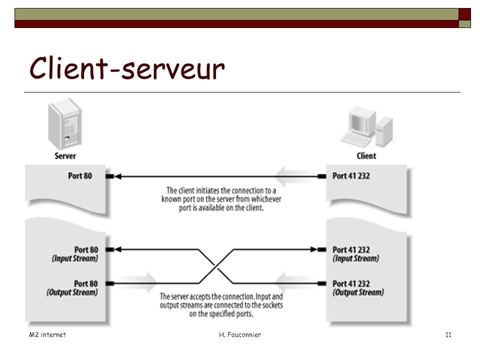 M2 internetH. Fauconnier11 Client-serveur