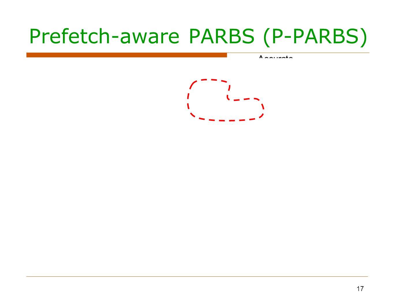 Batch Prefetch-aware PARBS (P-PARBS) 17 Bank 1Bank 2 P1 D1 D2 P2 P1 D2 P2 Service Order DRAM Bank 1 Bank 2 Core 1 Core 2 P1 D1 D2 P2 P1 D2 P2 Comput e Hit P2 Accurate Prefetch Inaccurate Prefetch Sta ll CC Policy (a) Mark Prefetches in PAR-BS