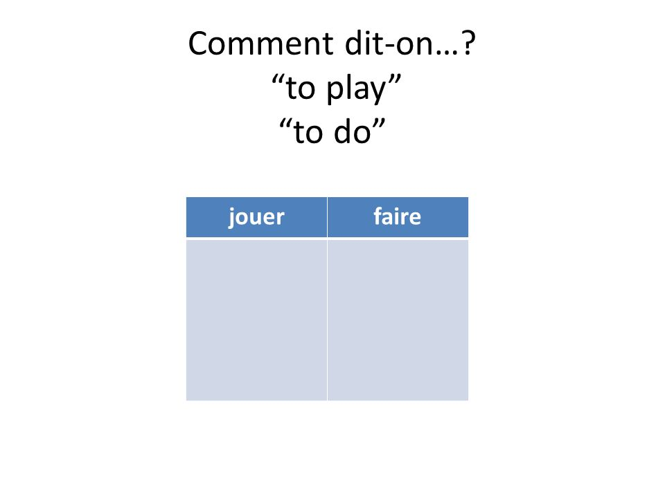 Comment dit-on…? to play to do jouerfaire