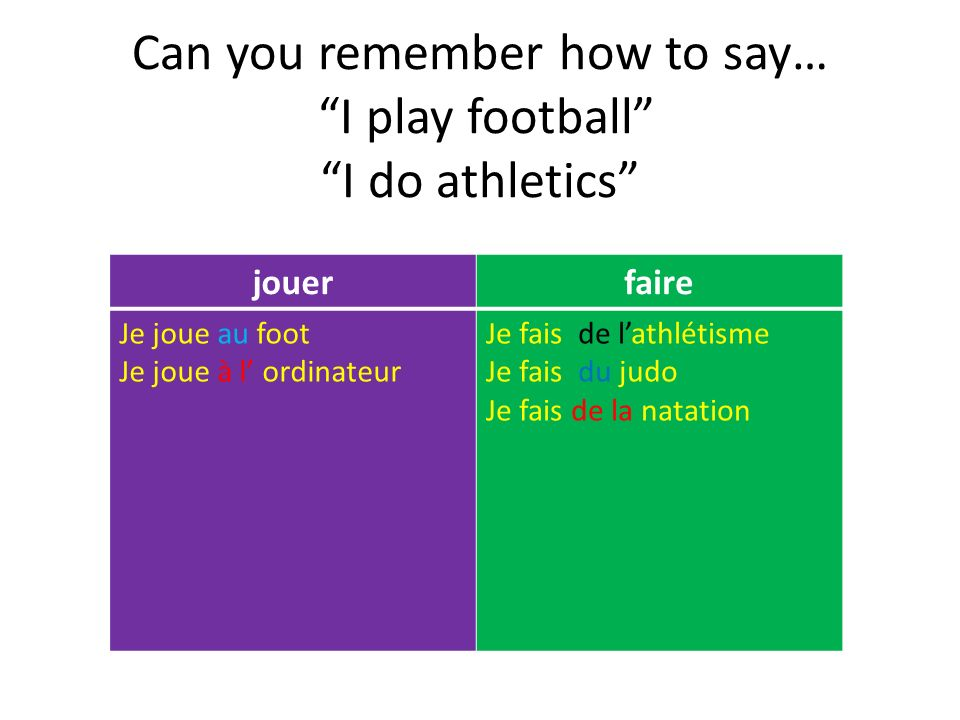 Can you remember how to say… I play football I do athletics jouerfaire Je joue au foot Je joue à l ordinateur Je fais de lathlétisme Je fais du judo Je fais de la natation