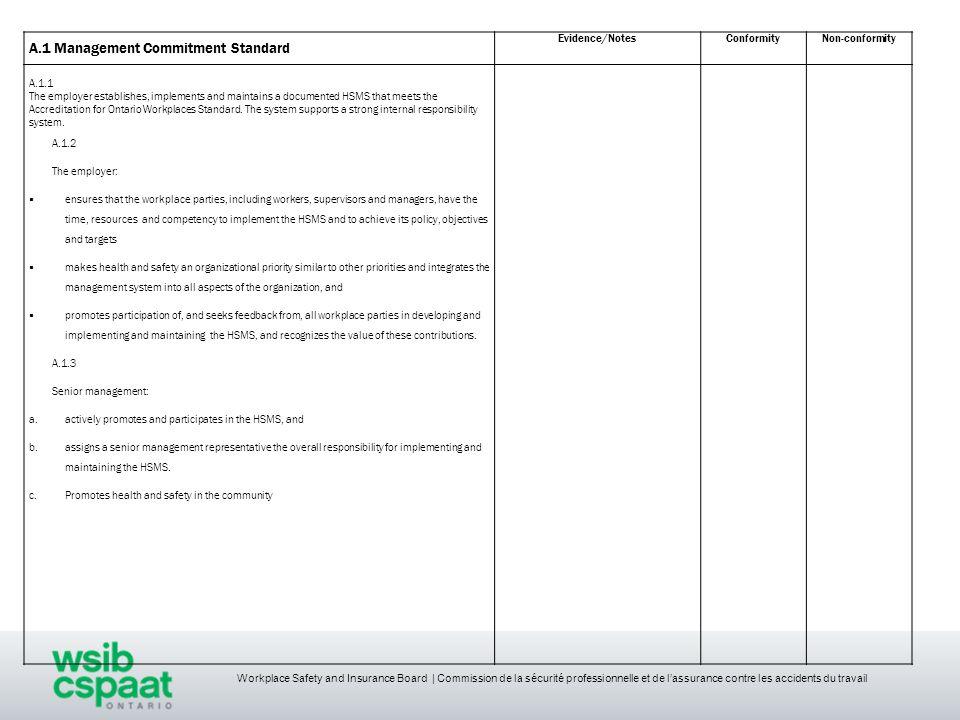 Workplace Safety and Insurance Board | Commission de la sécurité professionnelle et de lassurance contre les accidents du travail A.1 Management Commi