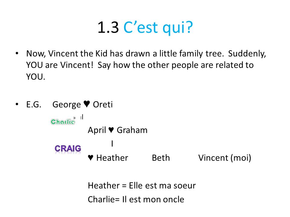 1.3 Cest qui? Now, Vincent the Kid has drawn a little family tree. Suddenly, YOU are Vincent! Say how the other people are related to YOU. E.G. George