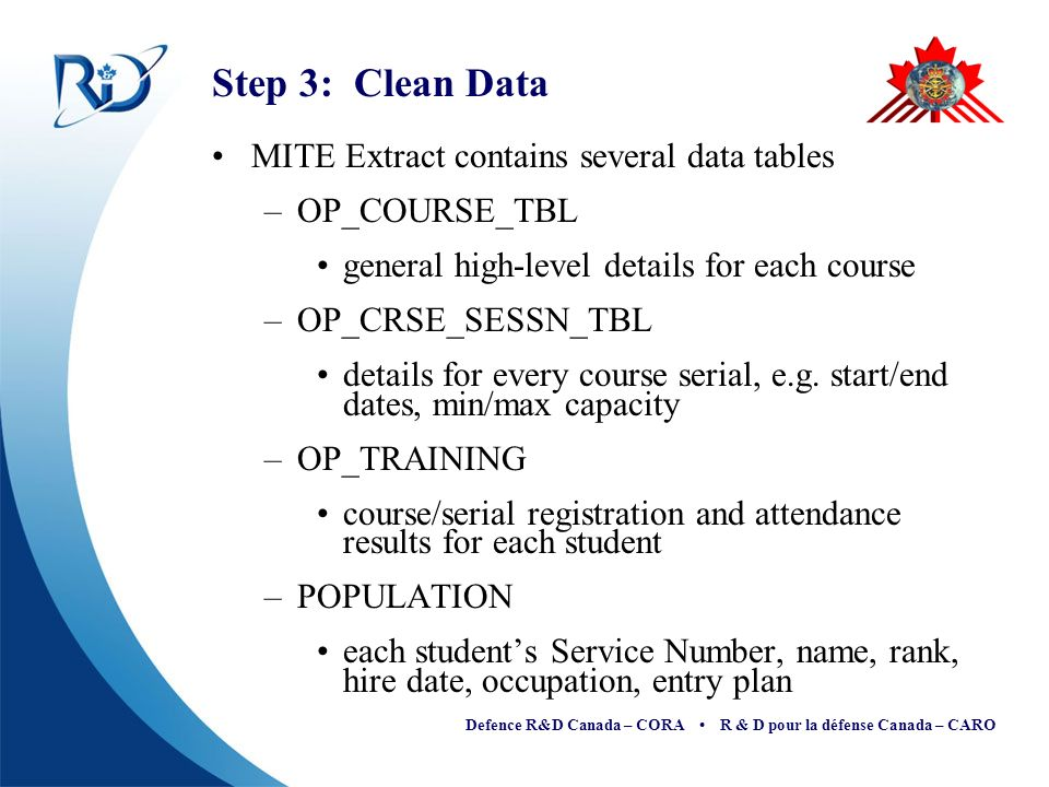 Defence R&D Canada – CORA R & D pour la défense Canada – CARO Step 3: Clean Data MITE Extract contains several data tables –OP_COURSE_TBL general high-level details for each course –OP_CRSE_SESSN_TBL details for every course serial, e.g.