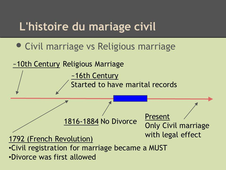 L'histoire du mariage civil Civil marriage vs Religious marriage ~10th Century Religious Marriage ~16th Century Started to have marital records 1792 (