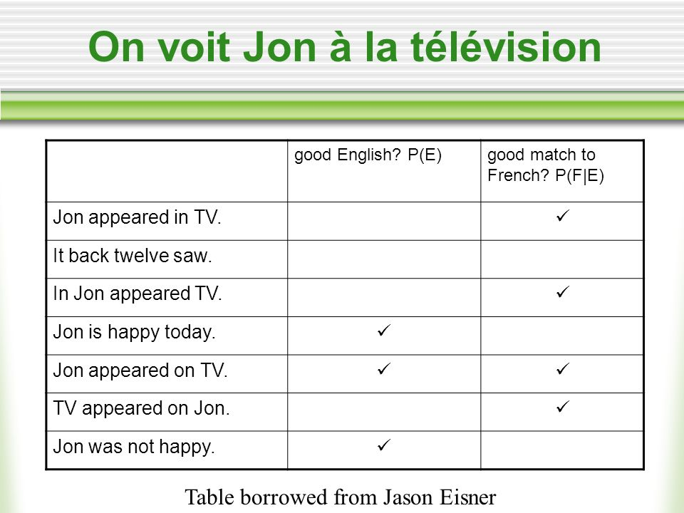 On voit Jon à la télévision good English.P(E)good match to French.