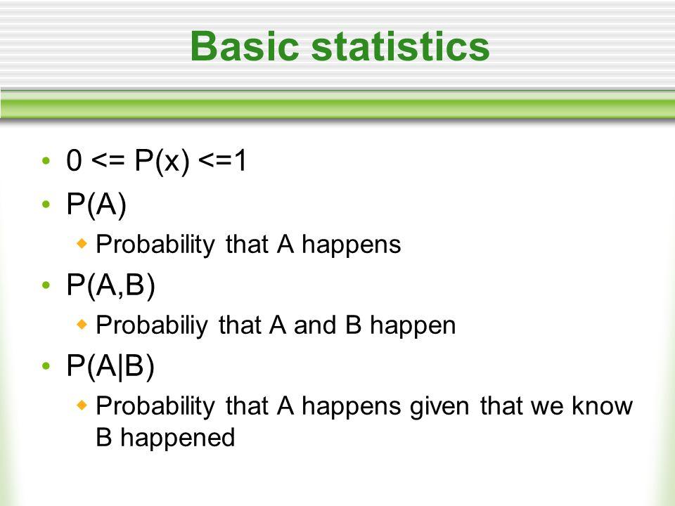 Basic statistics 0 <= P(x) <=1 P(A) Probability that A happens P(A,B) Probabiliy that A and B happen P(A|B) Probability that A happens given that we k