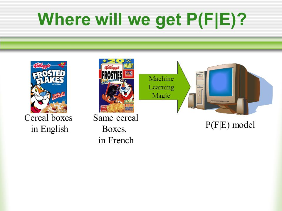Where will we get P(F|E).
