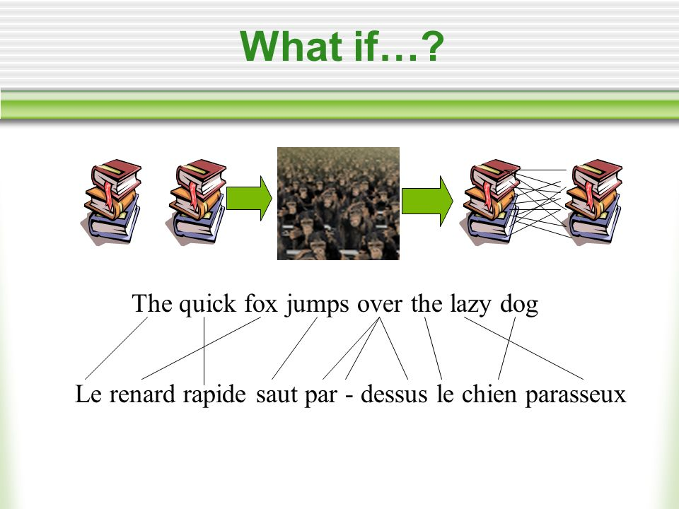 New Information Call this new info a word alignment (A) With A, we can make a good story The quick fox jumps over the lazy dog Le renard rapide saut par - dessus le chien parasseux