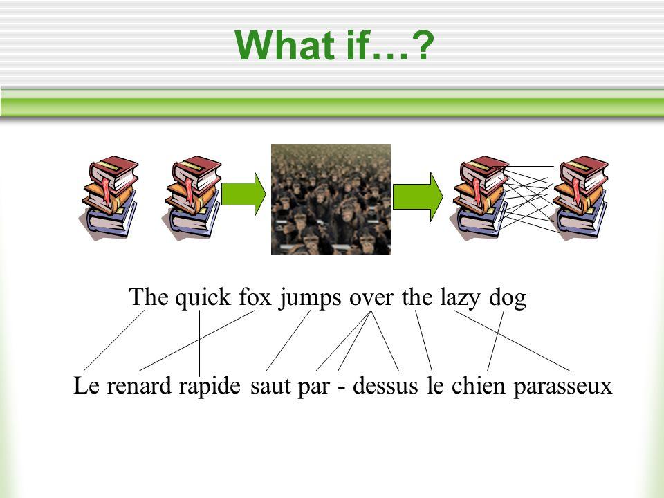 What if…? The quick fox jumps over the lazy dog Le renard rapide saut par - dessus le chien parasseux