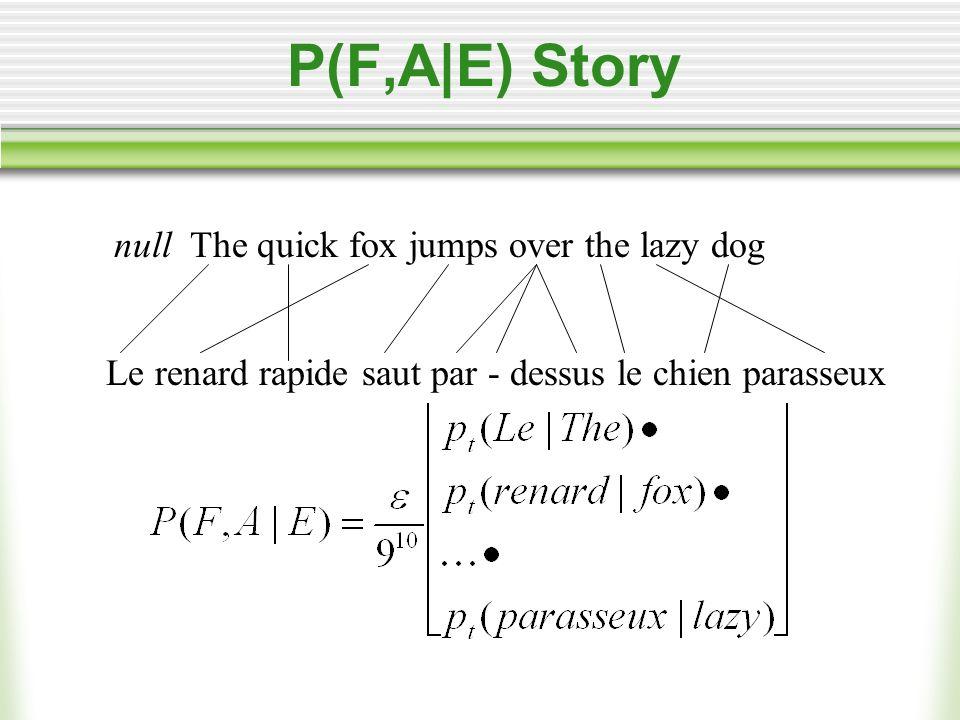 P(F,A E) Story null The quick fox jumps over the lazy dog Le renard rapide saut par - dessus le chien parasseux