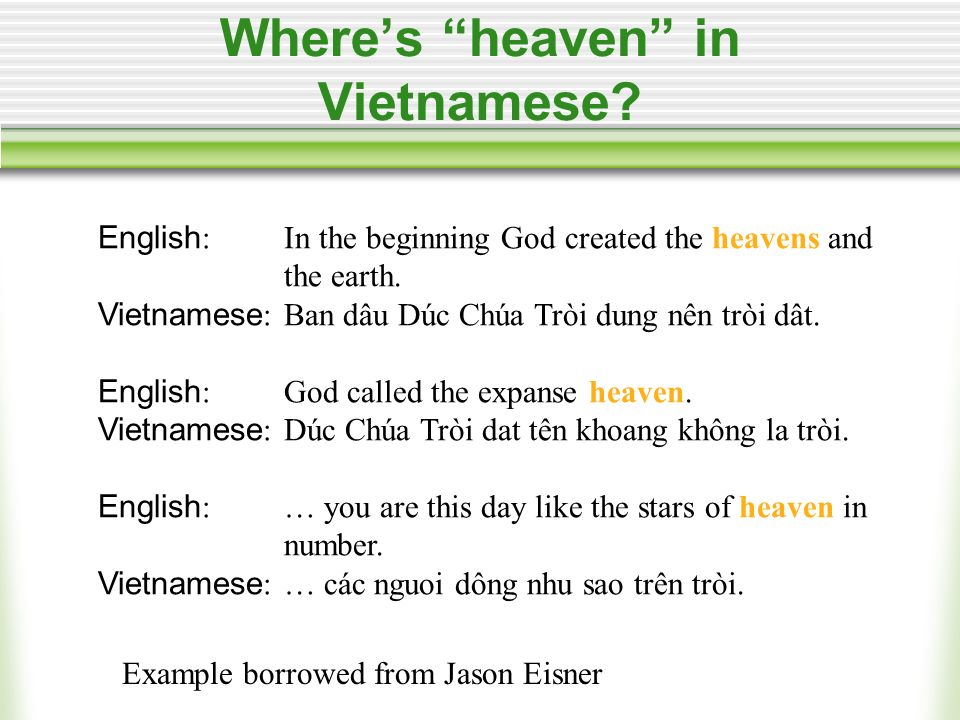 English :In the beginning God created the heavens and the earth. Vietnamese :Ban dâu Dúc Chúa Tròi dung nên tròi dât. English :God called the expanse