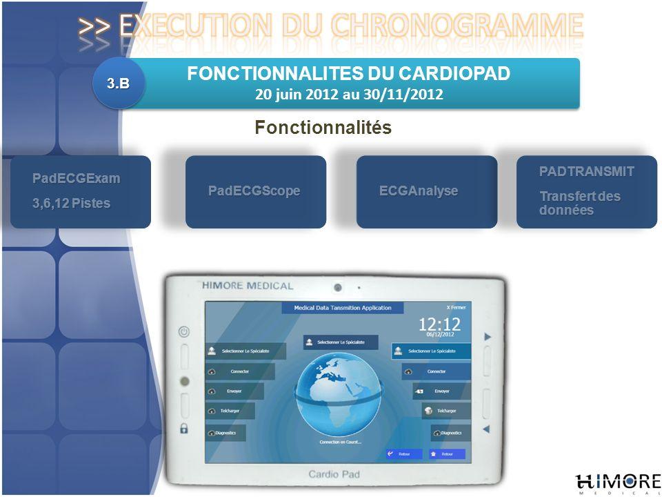 PadECGExam 3,6,12 Pistes Fonctionnalités FONCTIONNALITES DU CARDIOPAD 20 juin 2012 au 30/11/2012 FONCTIONNALITES DU CARDIOPAD 20 juin 2012 au 30/11/20