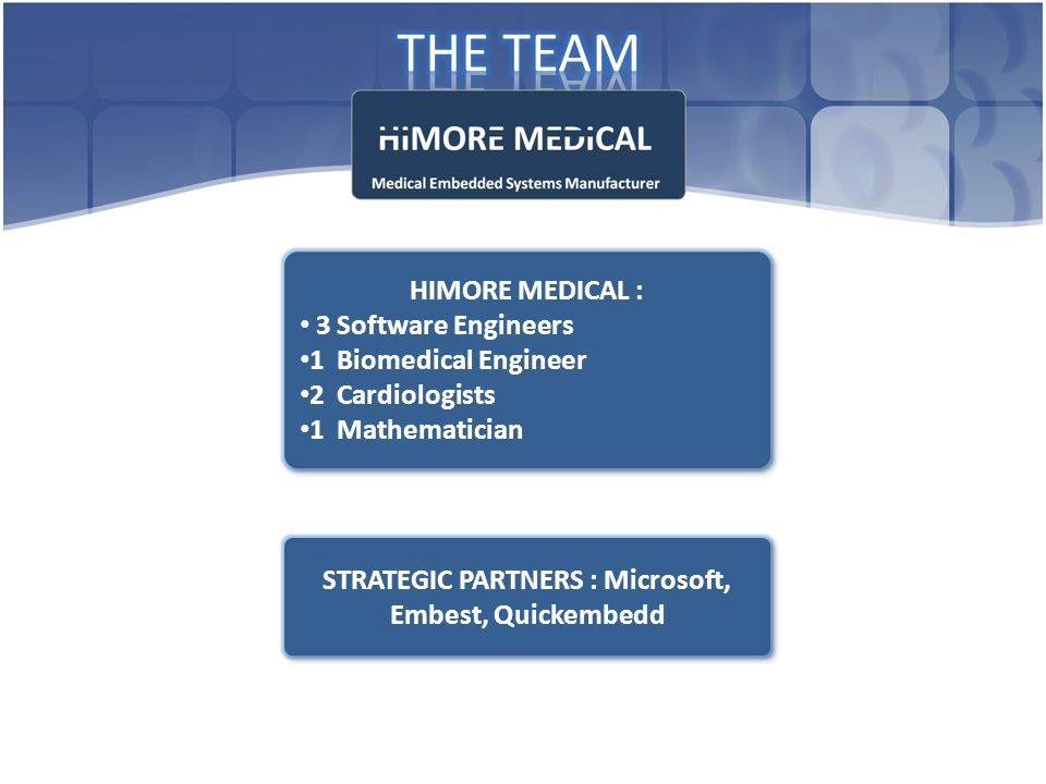 HIMORE MEDICAL : 3 Software Engineers 1 Biomedical Engineer 2 Cardiologists 1 Mathematician HIMORE MEDICAL : 3 Software Engineers 1 Biomedical Enginee