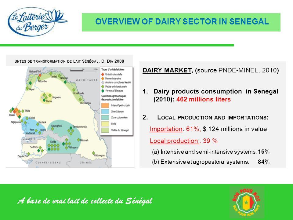 A base de vrai lait de collecte du Sénégal DAIRY MARKET, (source PNDE-MINEL, 2010) 1.Dairy products consumption in Senegal (2010): 462 millions liters
