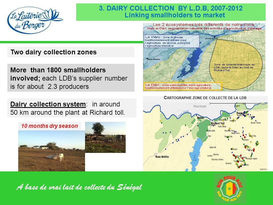 A base de vrai lait de collecte du Sénégal 3. DAIRY COLLECTION BY L.D.B, 2007-2012 Linking smallholders to market Dairy collection system: in around 5