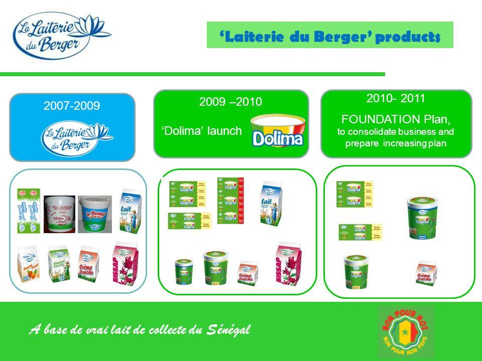 A base de vrai lait de collecte du Sénégal 2007-2009 2009 –2010 Dolima launch 2010- 2011 FOUNDATION Plan, to consolidate business and prepare increasi