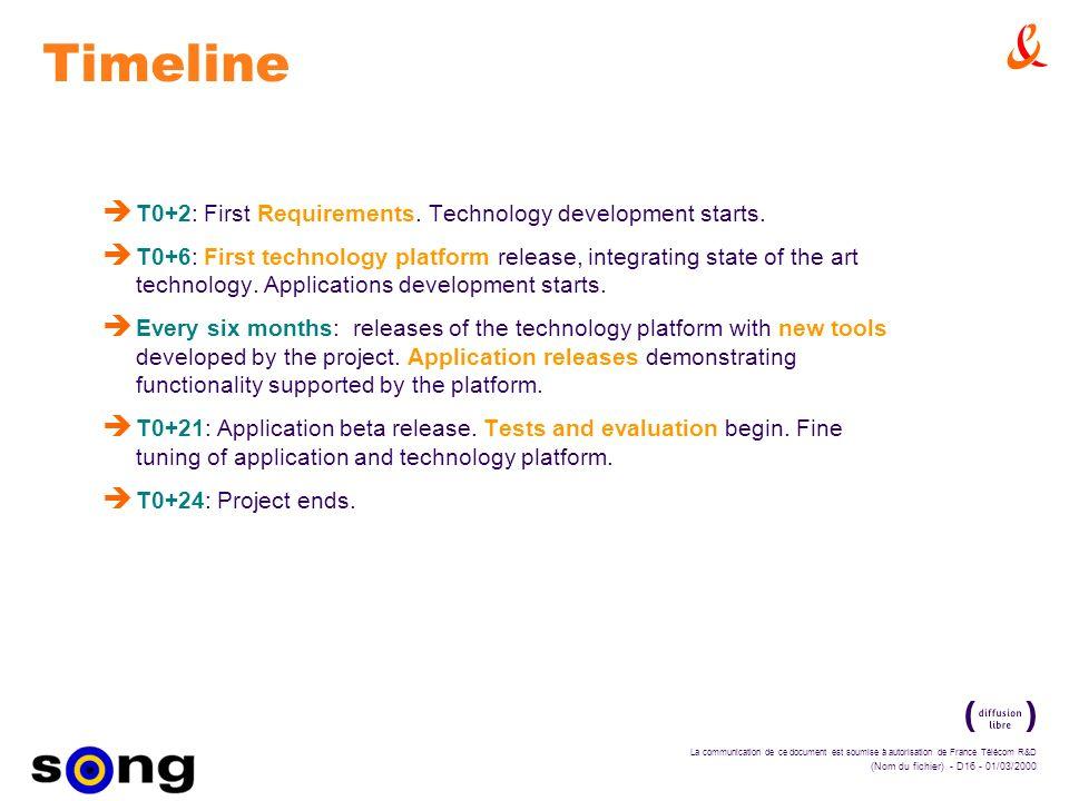 La communication de ce document est soumise à autorisation de France Télécom R&D (Nom du fichier) - D16 - 01/03/2000 Timeline è T0+2: First Requirements.