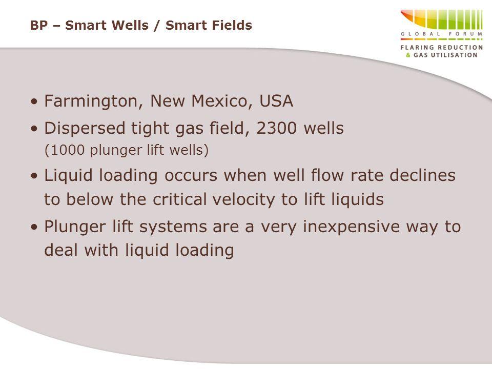 BP – Smart Wells / Smart Fields Farmington, New Mexico, USA Dispersed tight gas field, 2300 wells (1000 plunger lift wells) Liquid loading occurs when