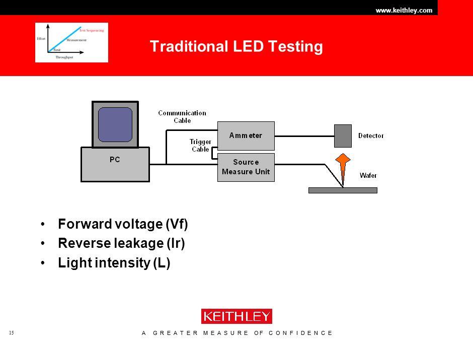 A G R E A T E R M E A S U R E O F C O N F I D E N C E www.keithley.com 15 A G R E A T E R M E A S U R E O F C O N F I D E N C E www.keithley.com 15 Traditional LED Testing Forward voltage (Vf) Reverse leakage (Ir) Light intensity (L)
