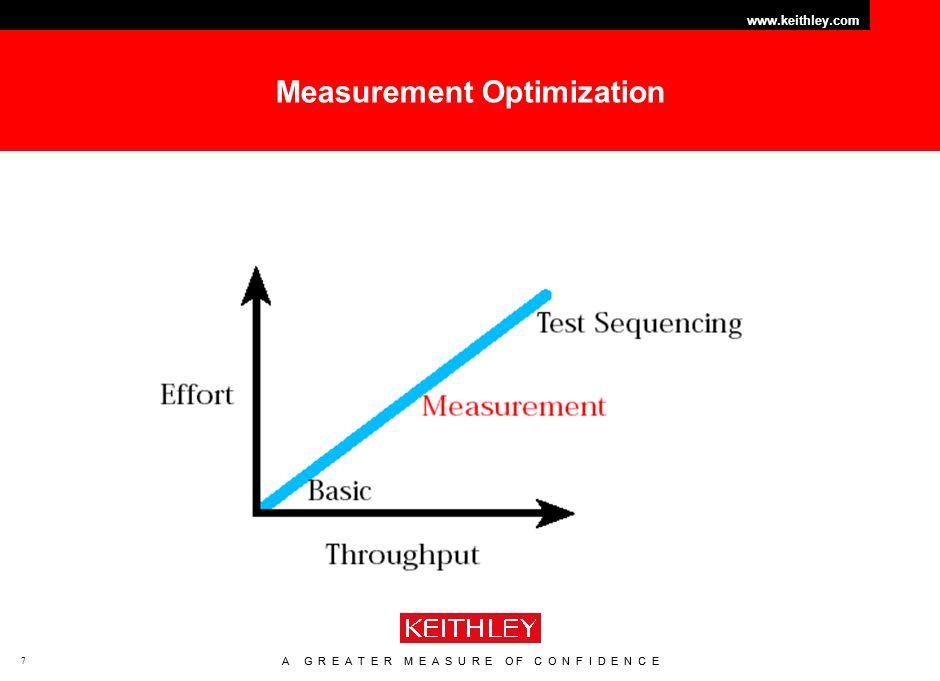 A G R E A T E R M E A S U R E O F C O N F I D E N C E www.keithley.com 7 A G R E A T E R M E A S U R E O F C O N F I D E N C E www.keithley.com 7 Measurement Optimization