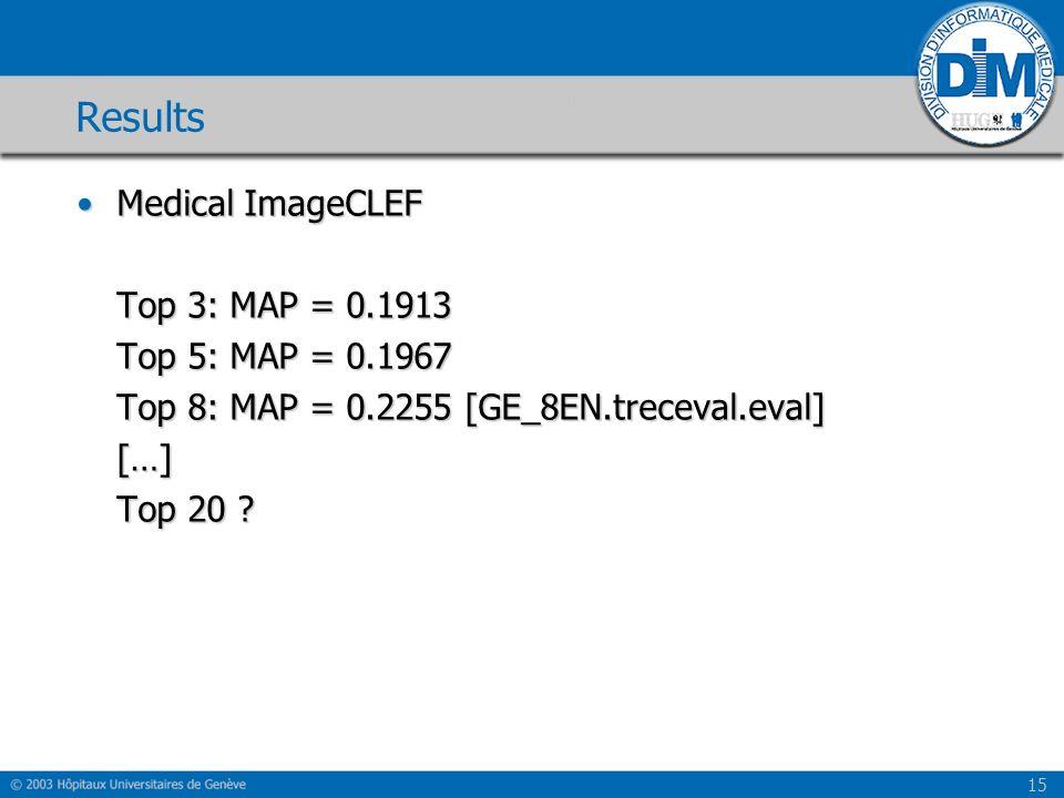 15 Results Medical ImageCLEFMedical ImageCLEF Top 3: MAP = 0.1913 Top 5: MAP = 0.1967 Top 8: MAP = 0.2255 [GE_8EN.treceval.eval] […] Top 20 ?